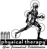 We treat from head to foot! From Neurological problems to balance issues!
